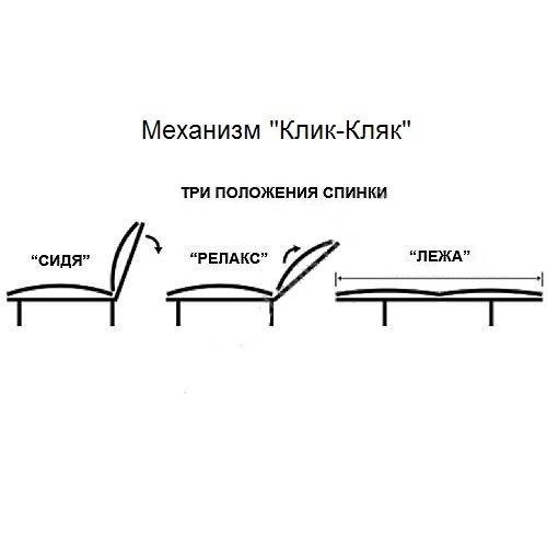Кровать КЭТ-2 ЭВИТА 1400мм